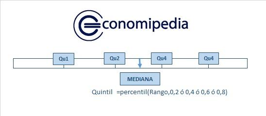 Quintil 1 2