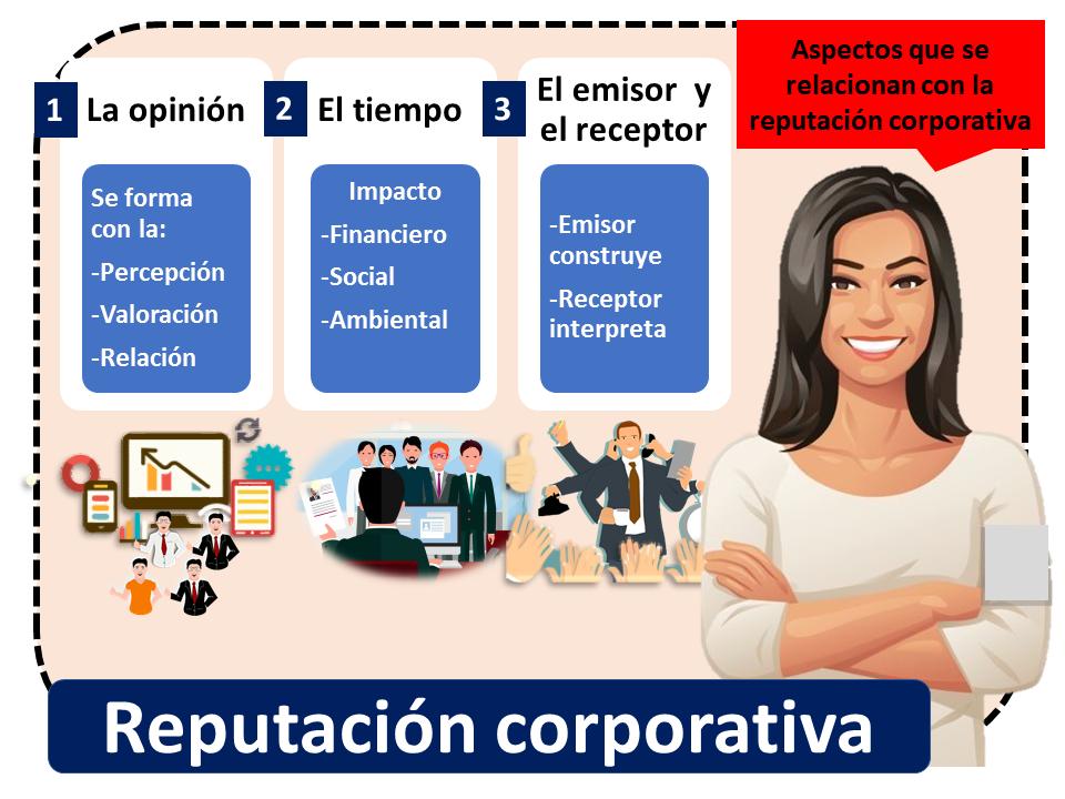 Reputacion Corporativa 1