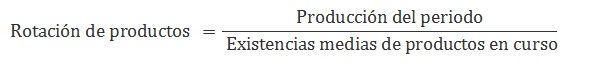 Rotación de productos fabricados