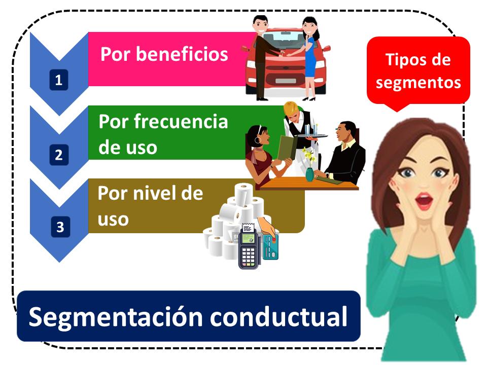 Segmentacion Conductual 1