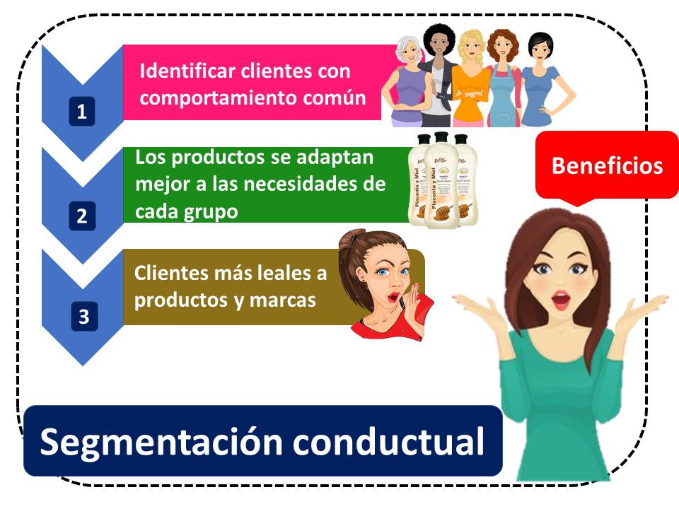 Segmentacion Conductual 2
