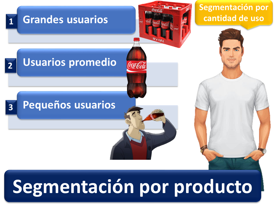 Segmentación Por Producto 2