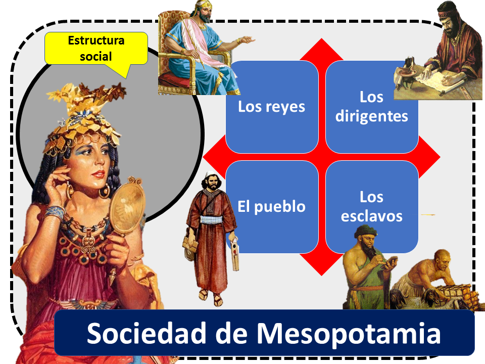 Sociedad De Mesopotamia 1