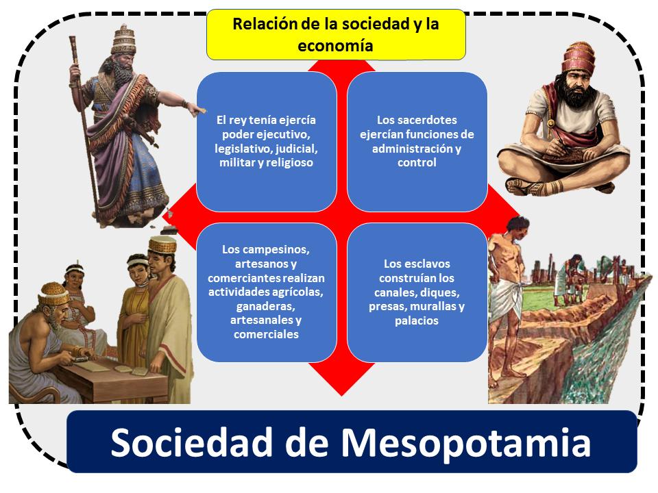 Sociedad De Mesopotamia 2
