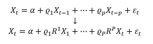 Sustitución Modelo Ar