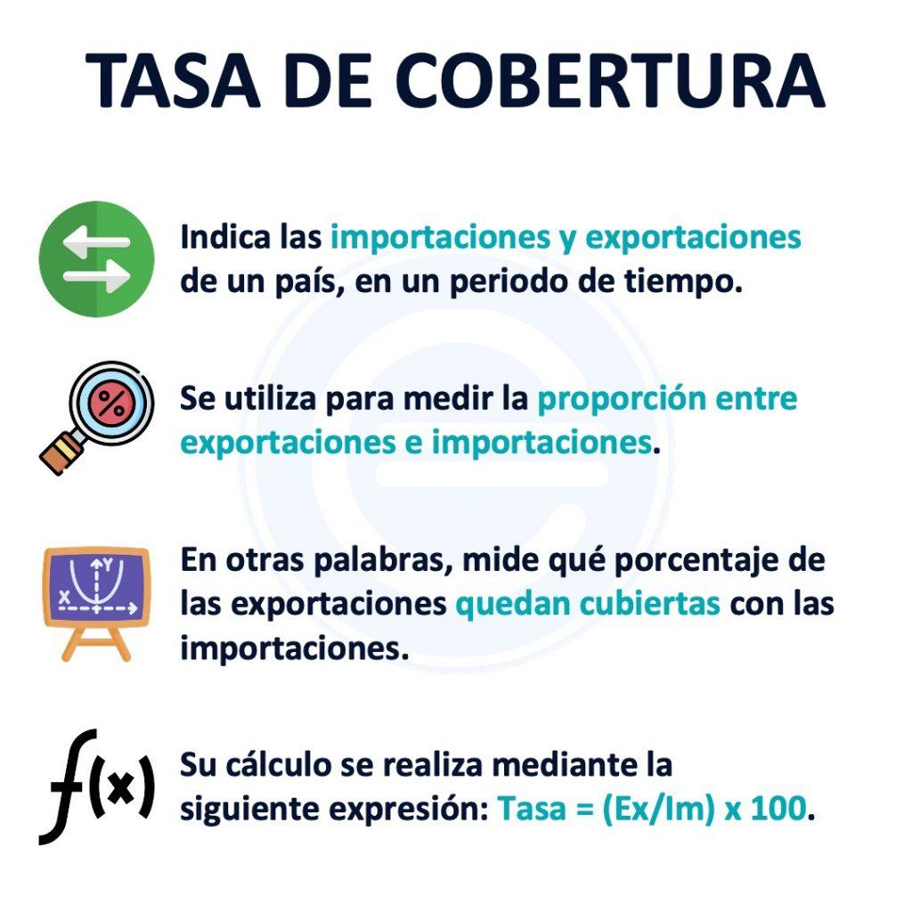 Tasa De Cobertura