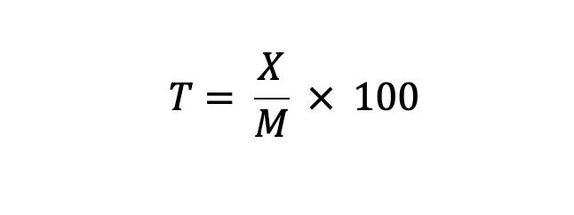 Tasa De Cobertura Fórmula
