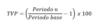 Tasa De Variacion Del Periodo