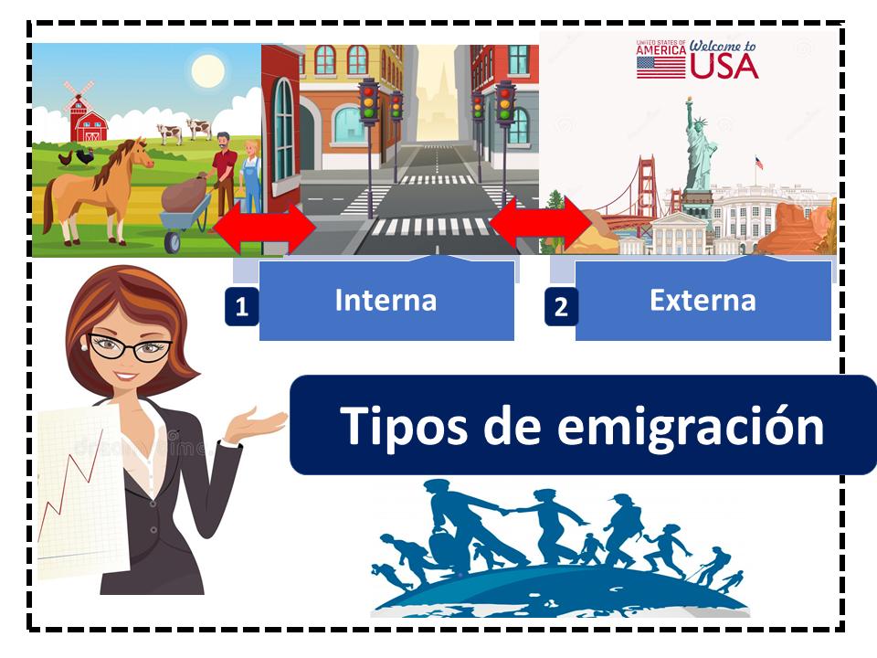 Tipos De Emigración