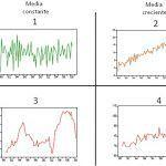 Tipos de series temporales