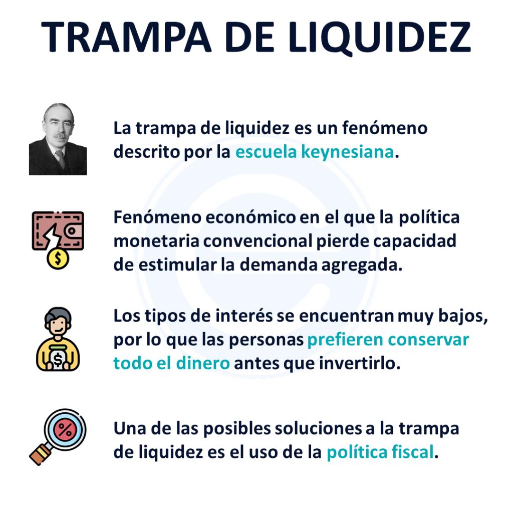 Trampa De Liquidez Qué Es