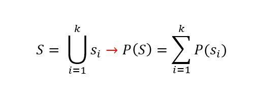 Unión Probabilidad Frecuencial