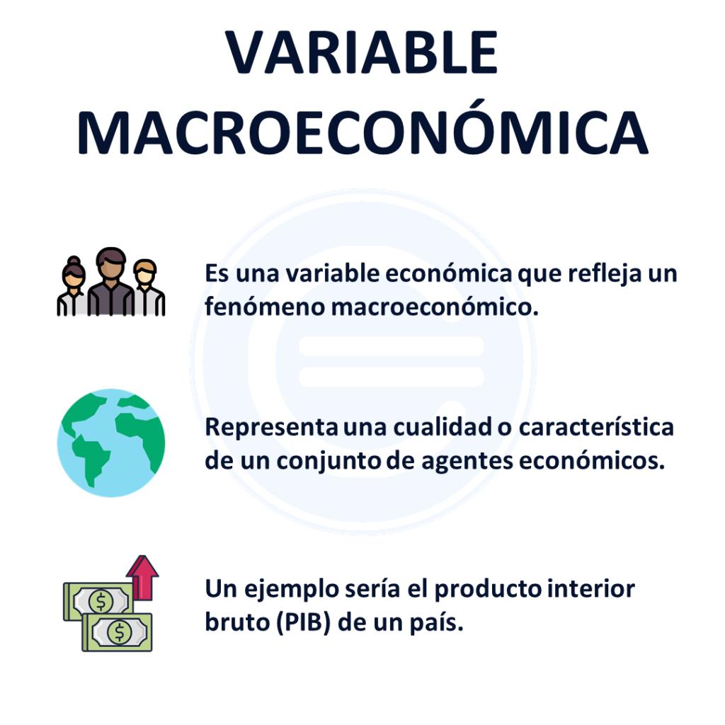 Variable Macroeconomica Definicion