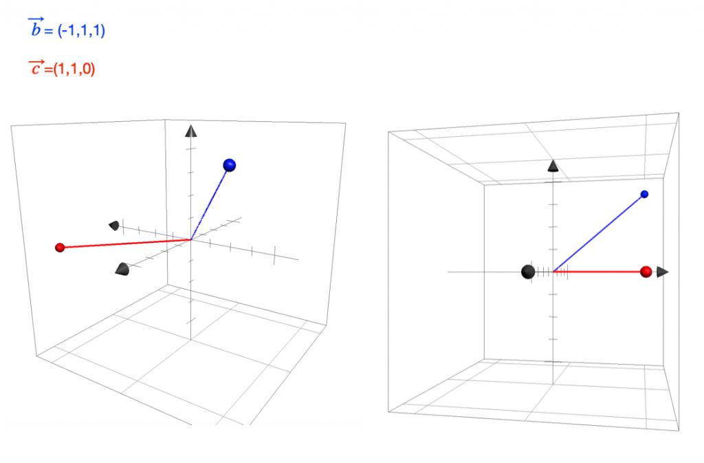 Vectores En Un Espacio Tridimensional