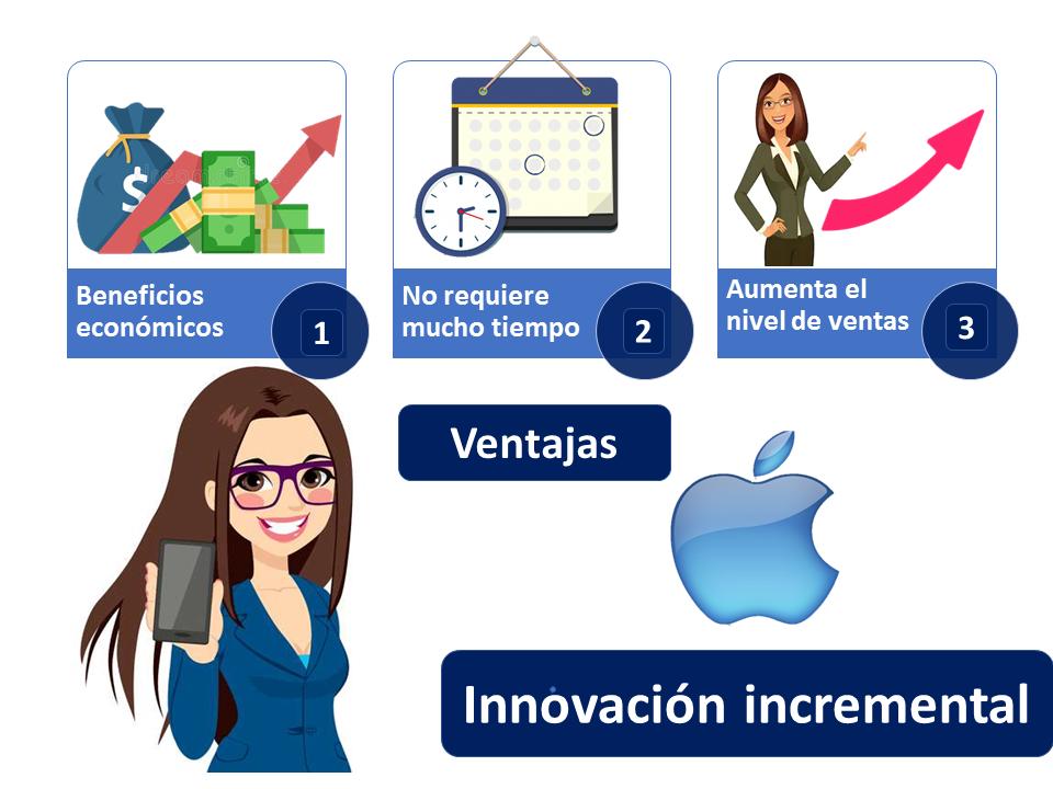 Ventajas De La Innovación Incremental
