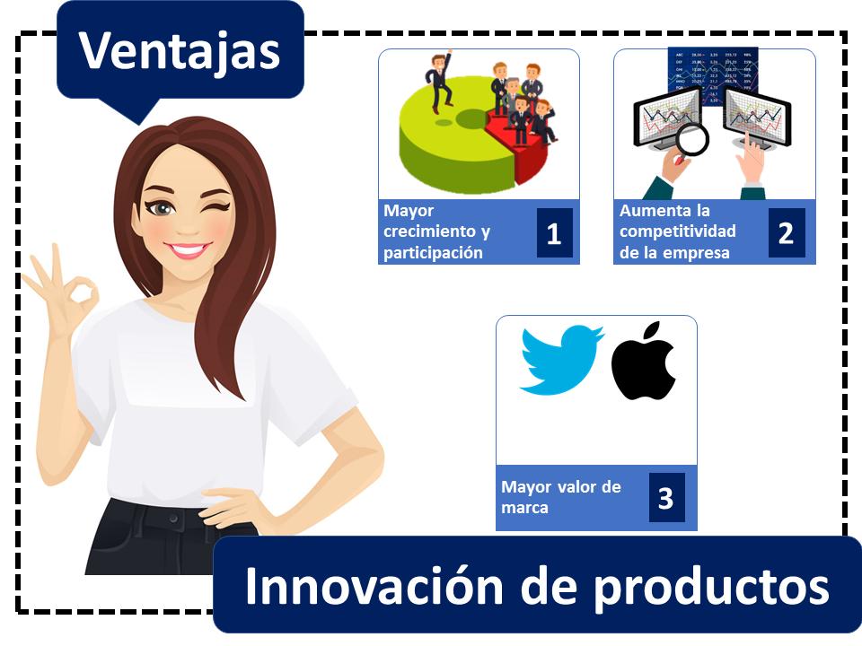 Ventajas Innovación De Productos