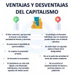 Ventajas Y Desventajas Del Capitalismo