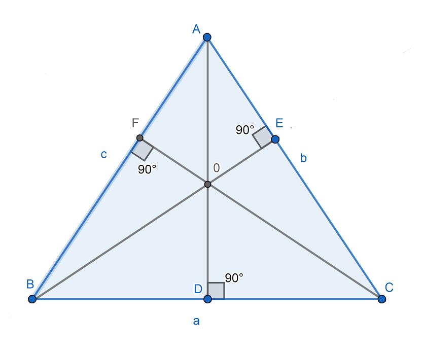 Altura Triangulo