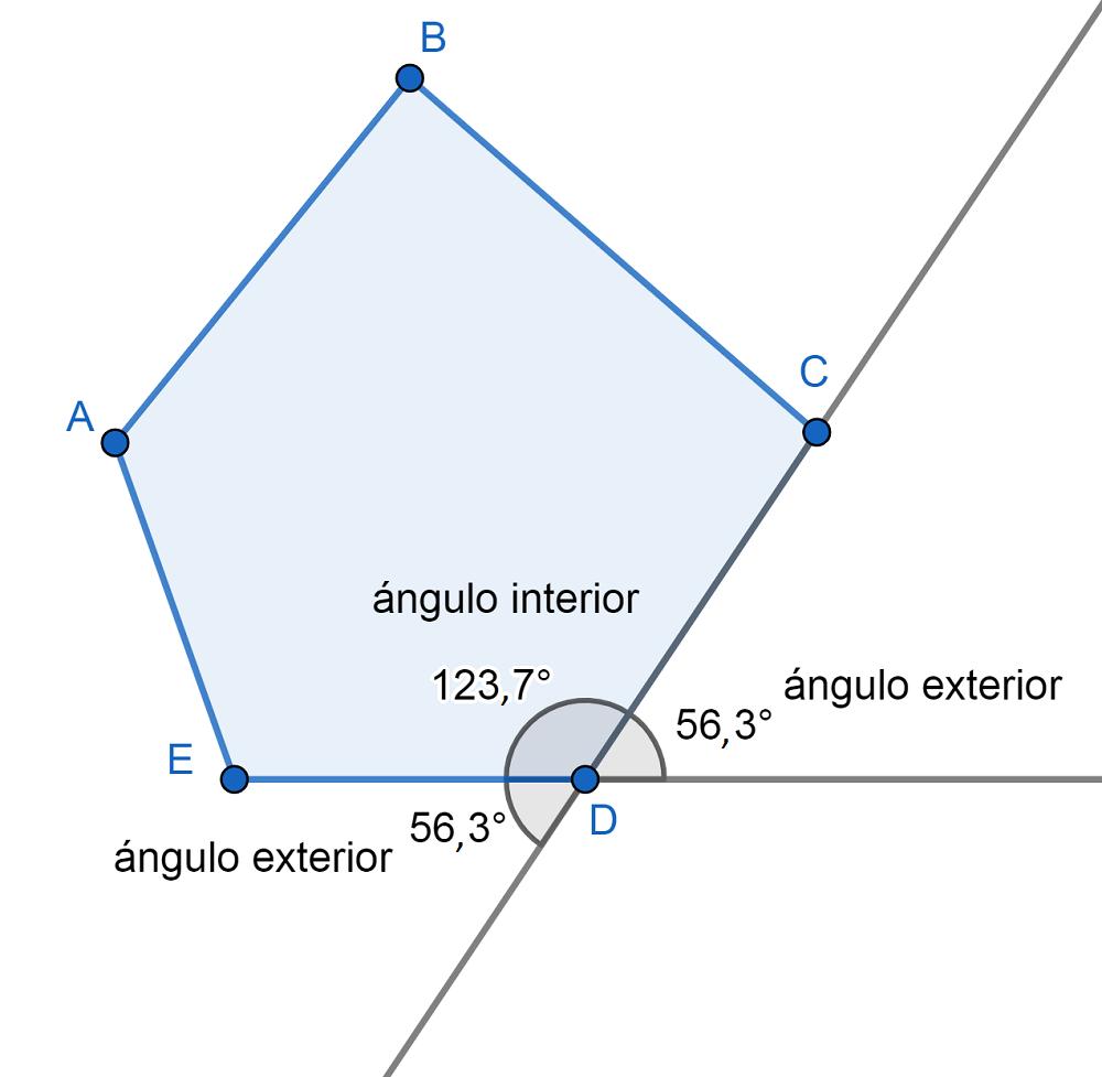 ángulo Exterior