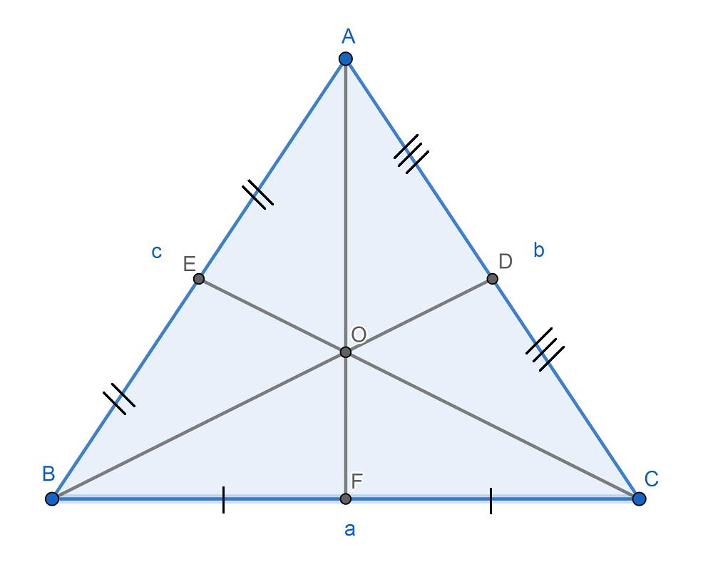 Baricentro Triángulo