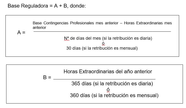 Base Reguladora Contingencias Profesionales
