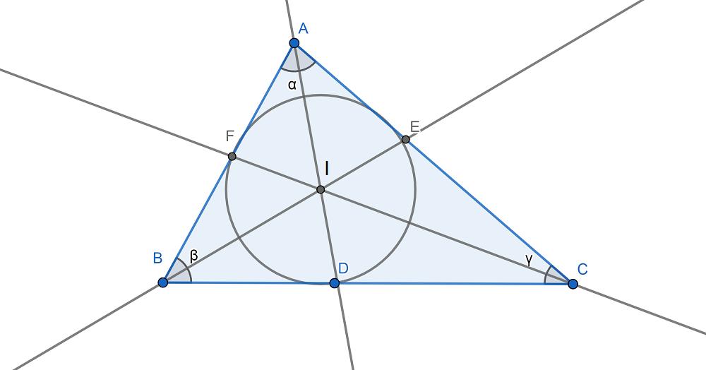 Bisectriz Triángulo