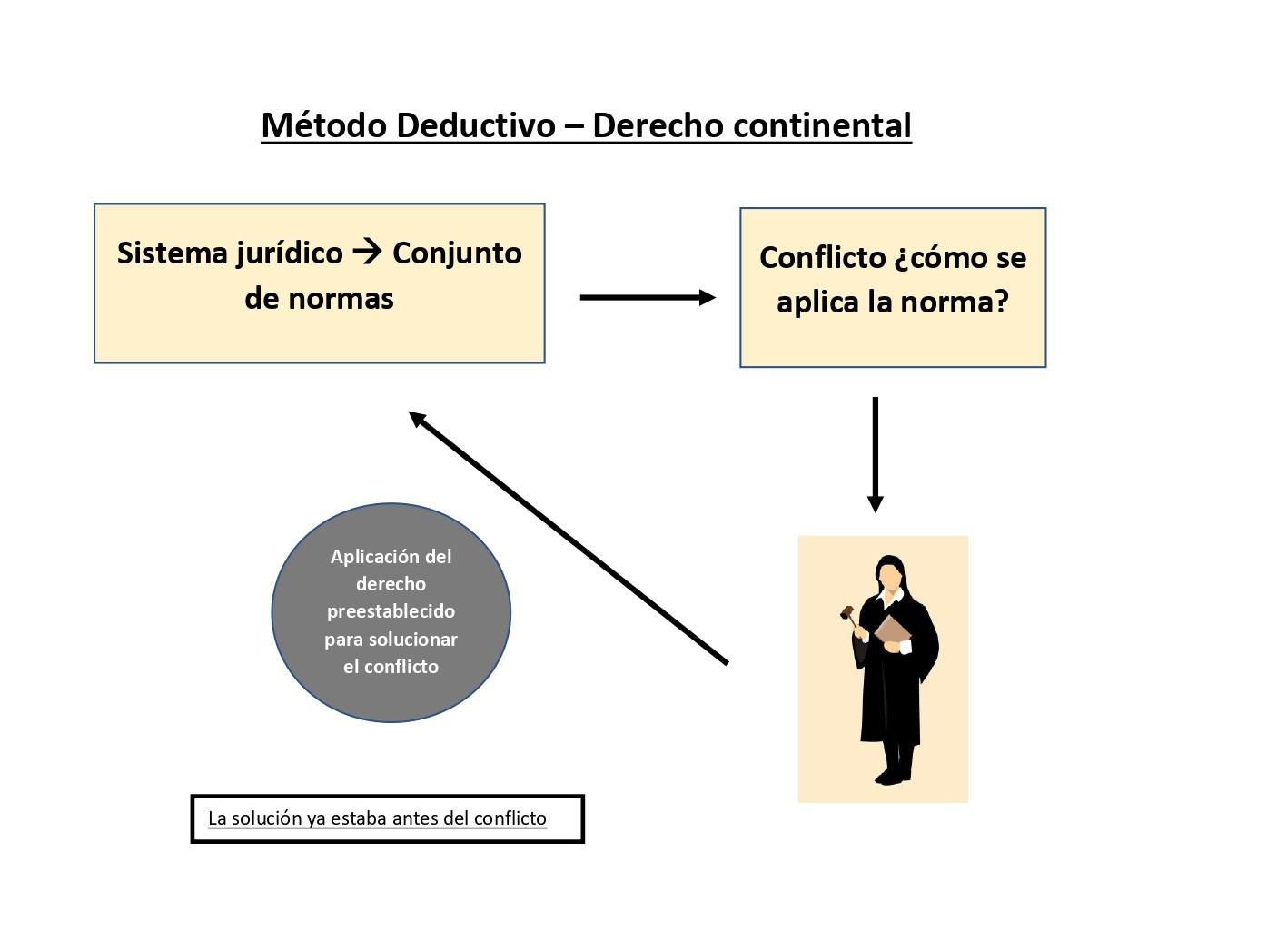 Derecho Continental 1 Convertido Page 0001111