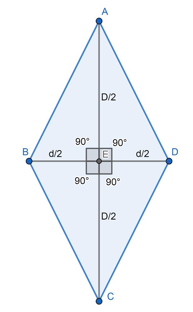 Diagonal De Un Rombo