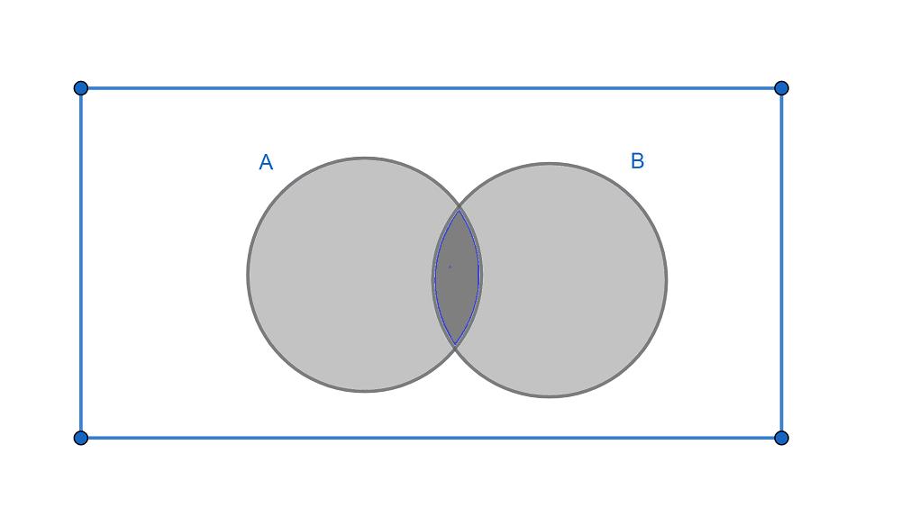 Diagrama De 2 Conjuntos