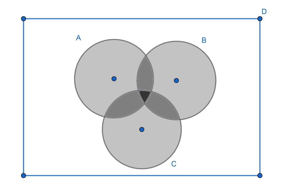 Diagrama De 3 Conjuntos