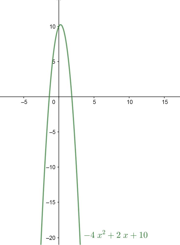 Diferencia Entre Concavo Y Convexo 2