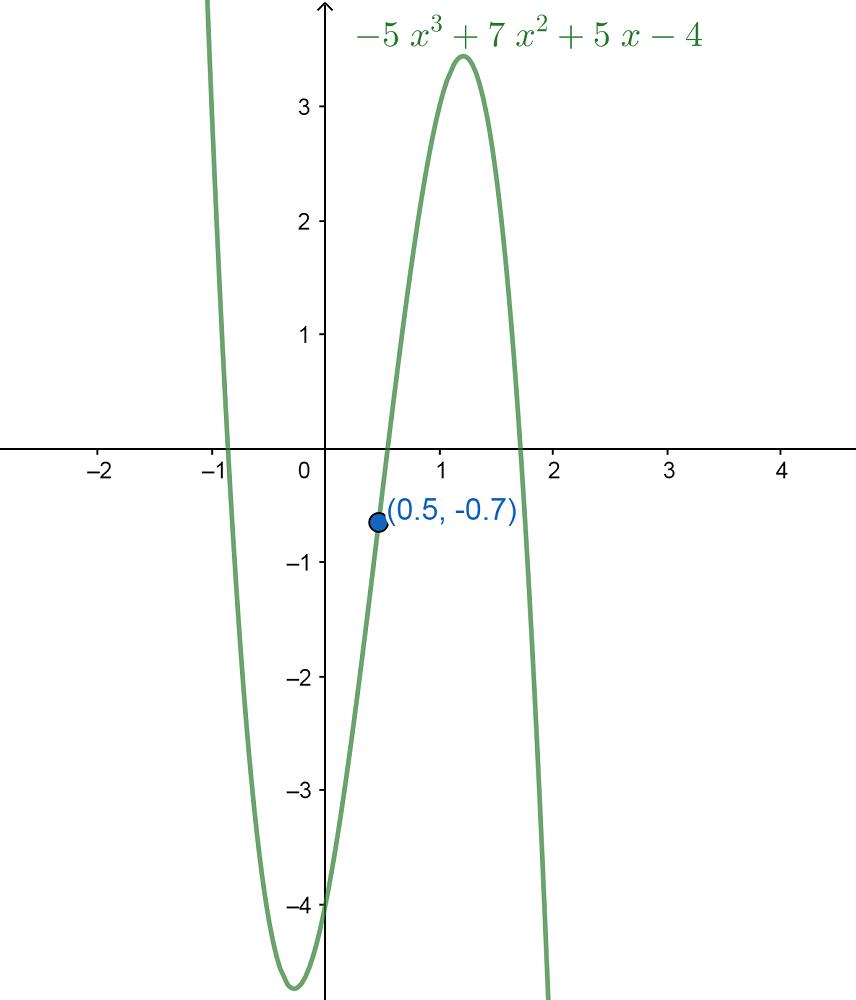 Diferencia Entre Concavo Y Convexo 3