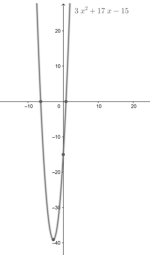 Ecuacion De Segundo Grado
