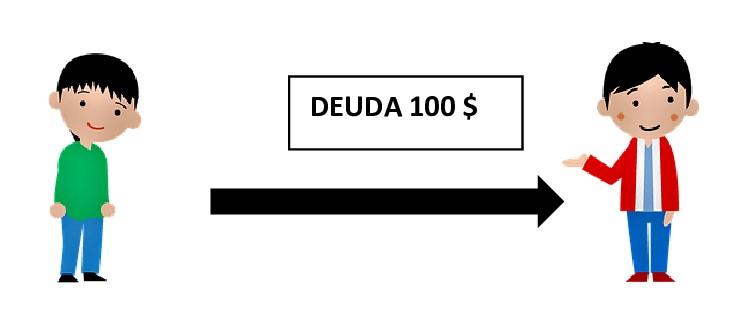 Ejemplo Pauliana Acreedor Deudor