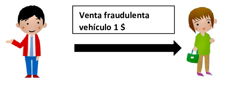 Ejemplo Pauliana Venta Vehiculo