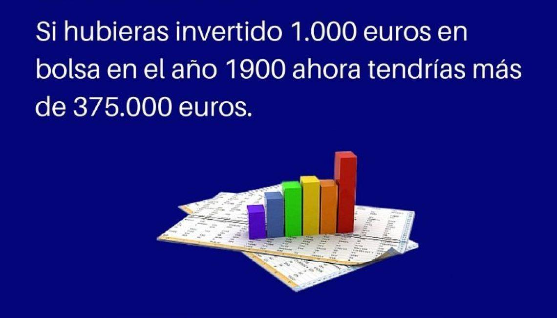 Inversión en 1990