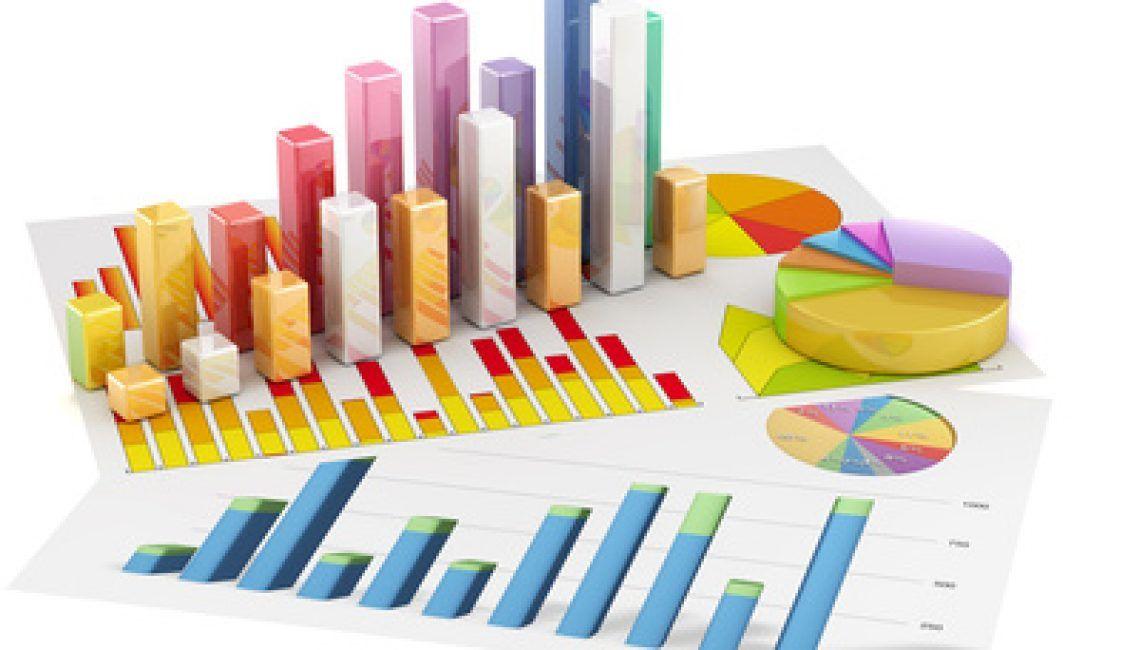 presupuestos estado - finanzas - fintech - gráficos - nueva generación de finanzas - distribución de resultados - indicador de calidad KPI - desigualdad de chebyshev - presupuestos participativos