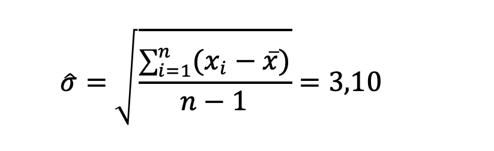 Fórmula Desvest