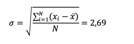 Fórmula Desvestp