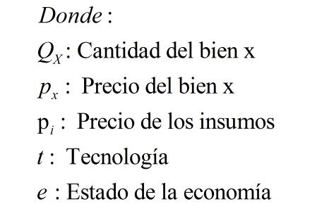Funcion De Oferta 7