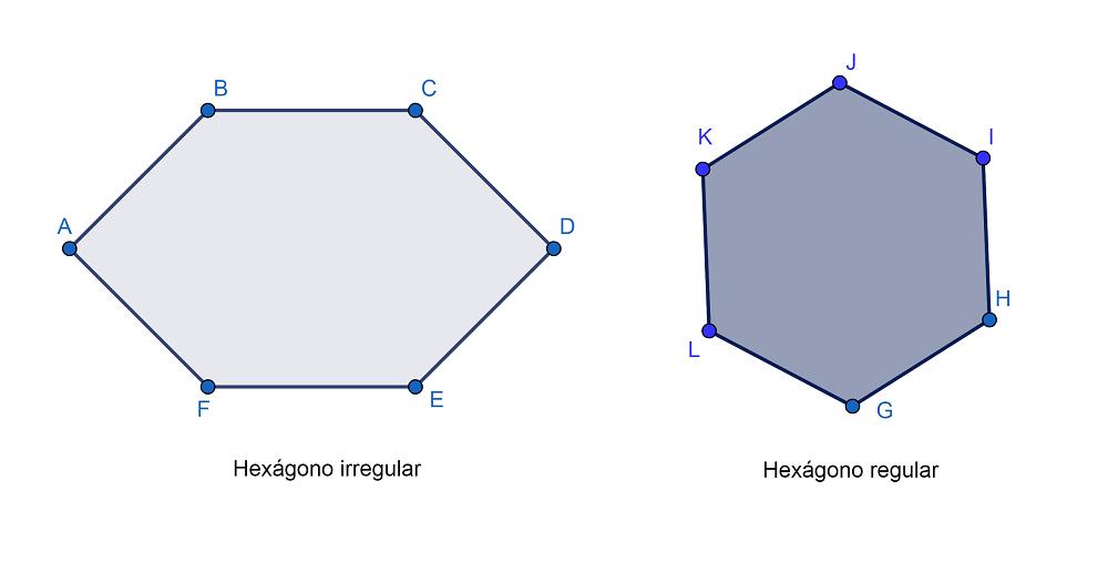 Hexagono Tipos