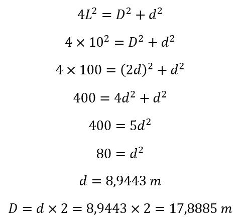 Ejemplo diagonal de un rombo