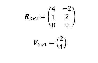 Matrix And Vector