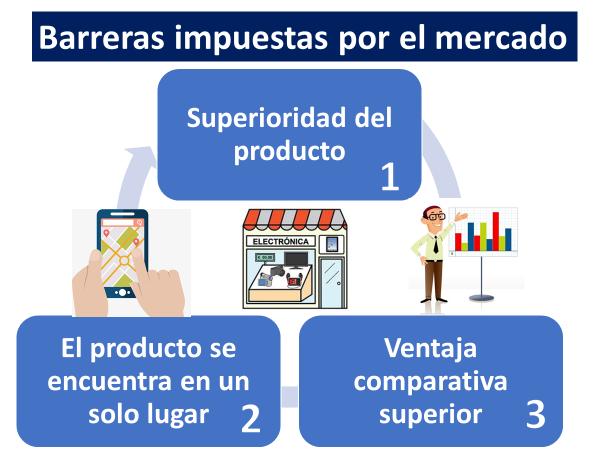 Mercado Cautivo Competencia
