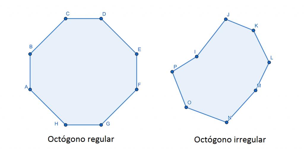 Octogono Tipos 1
