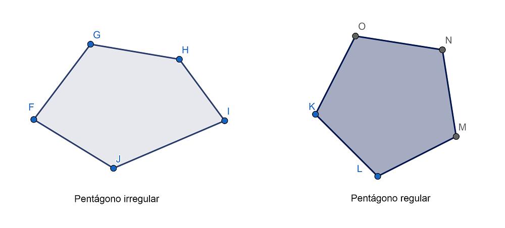 Pentagono Tipos