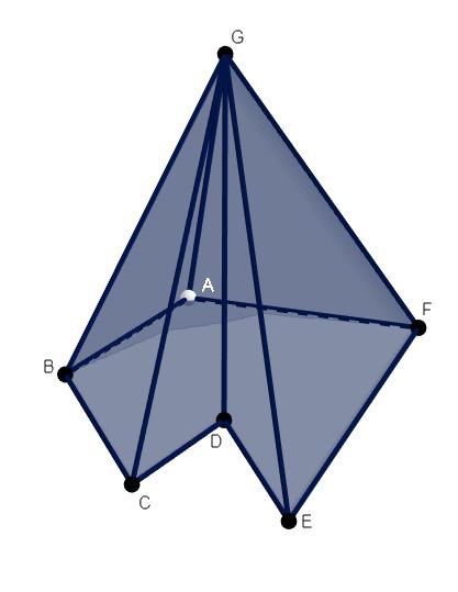 Piramide Concava
