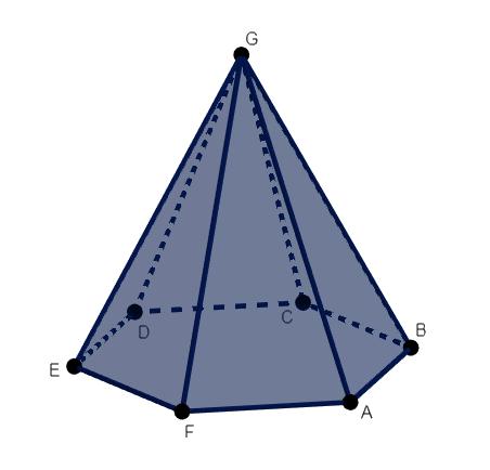 Piramide Hexagonal