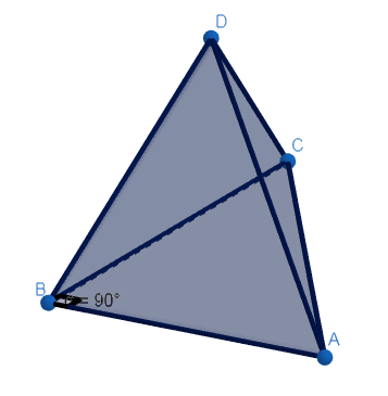 Piramide Isofacial