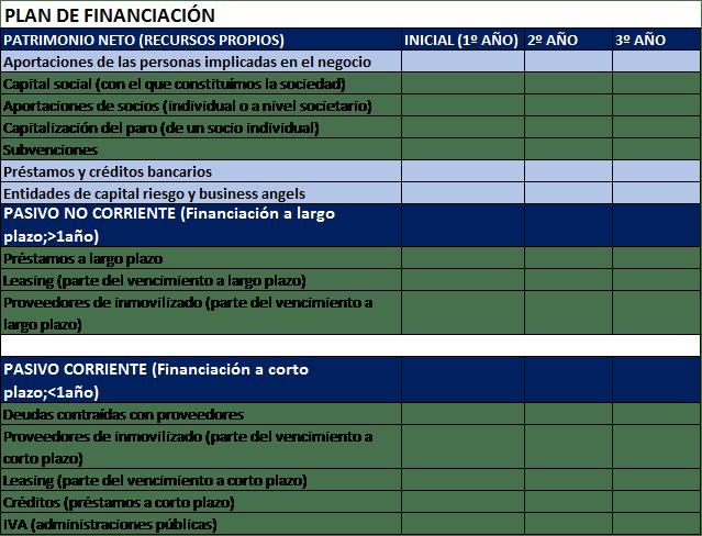 plan económico-financiero